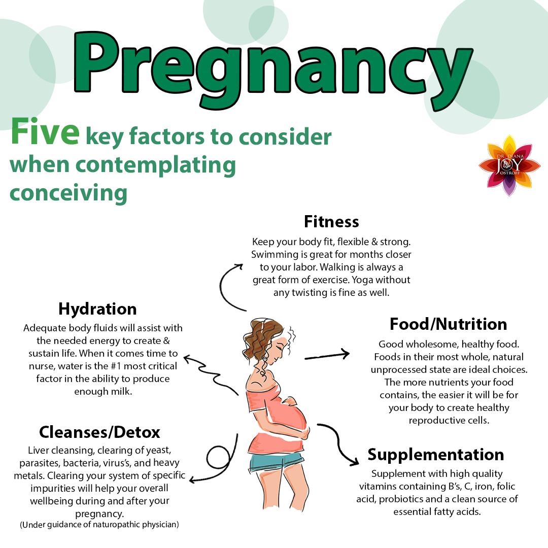 natural pregnancy tips